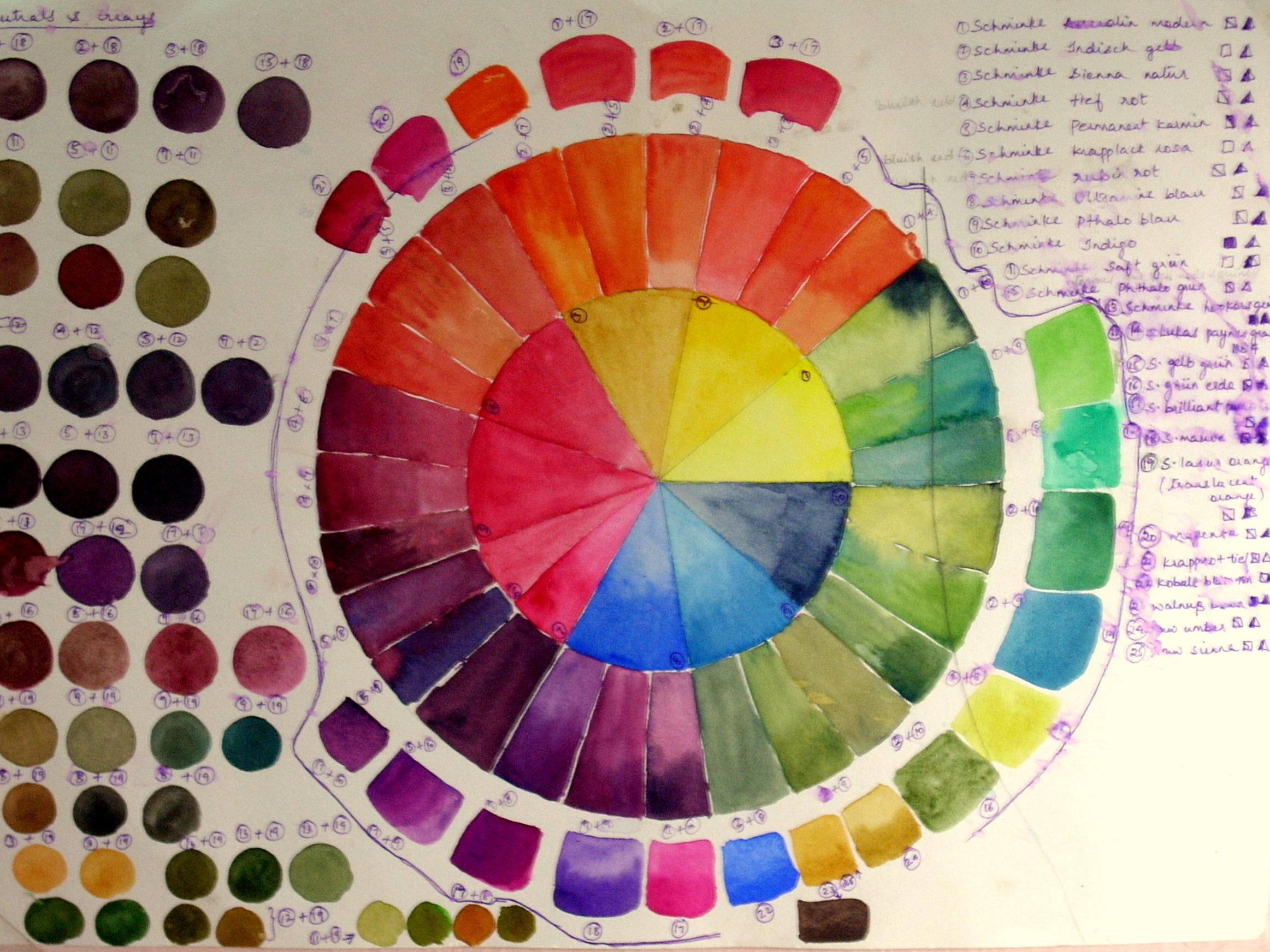 What Is Color Theory color theory | watercolor journal