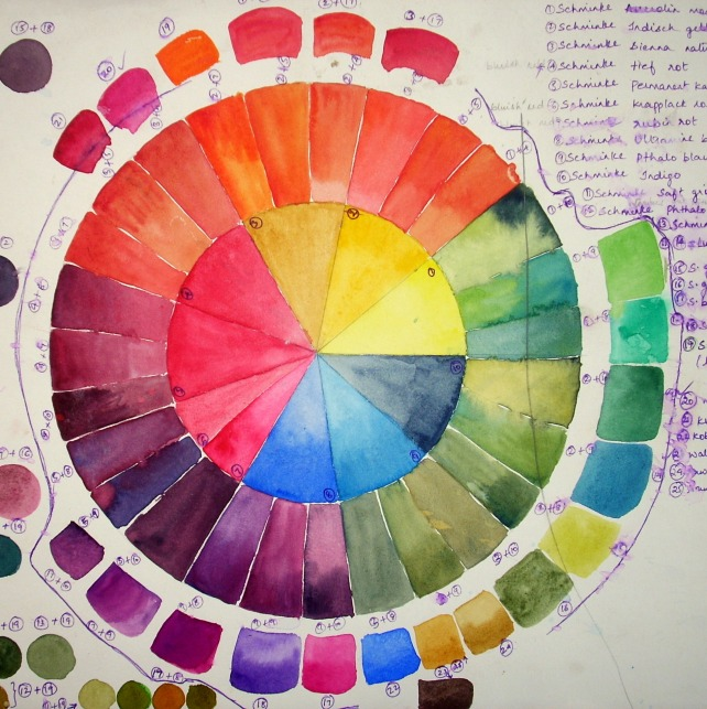 Color WheelsColor MixingValues  Watercolor Journal