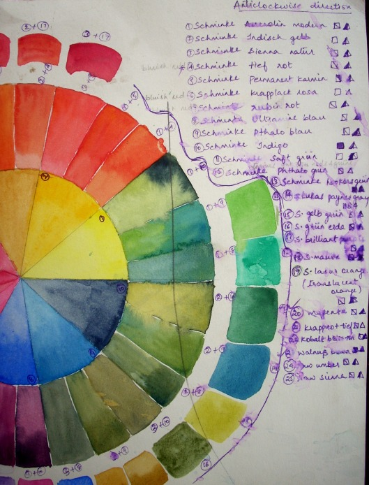 Watercolor Color Names Names of Colors
