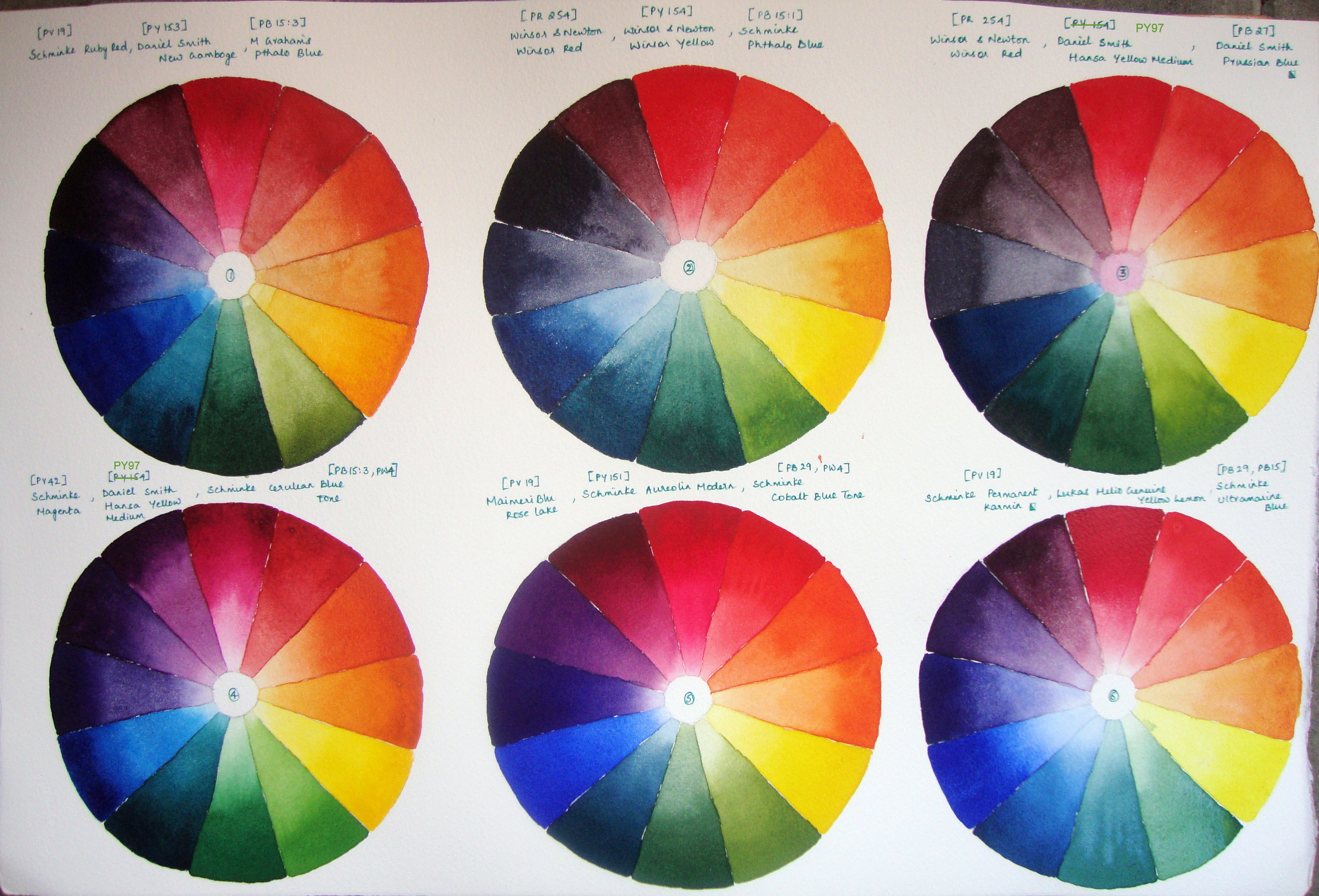 Oil Paint Color Mixing Wheel