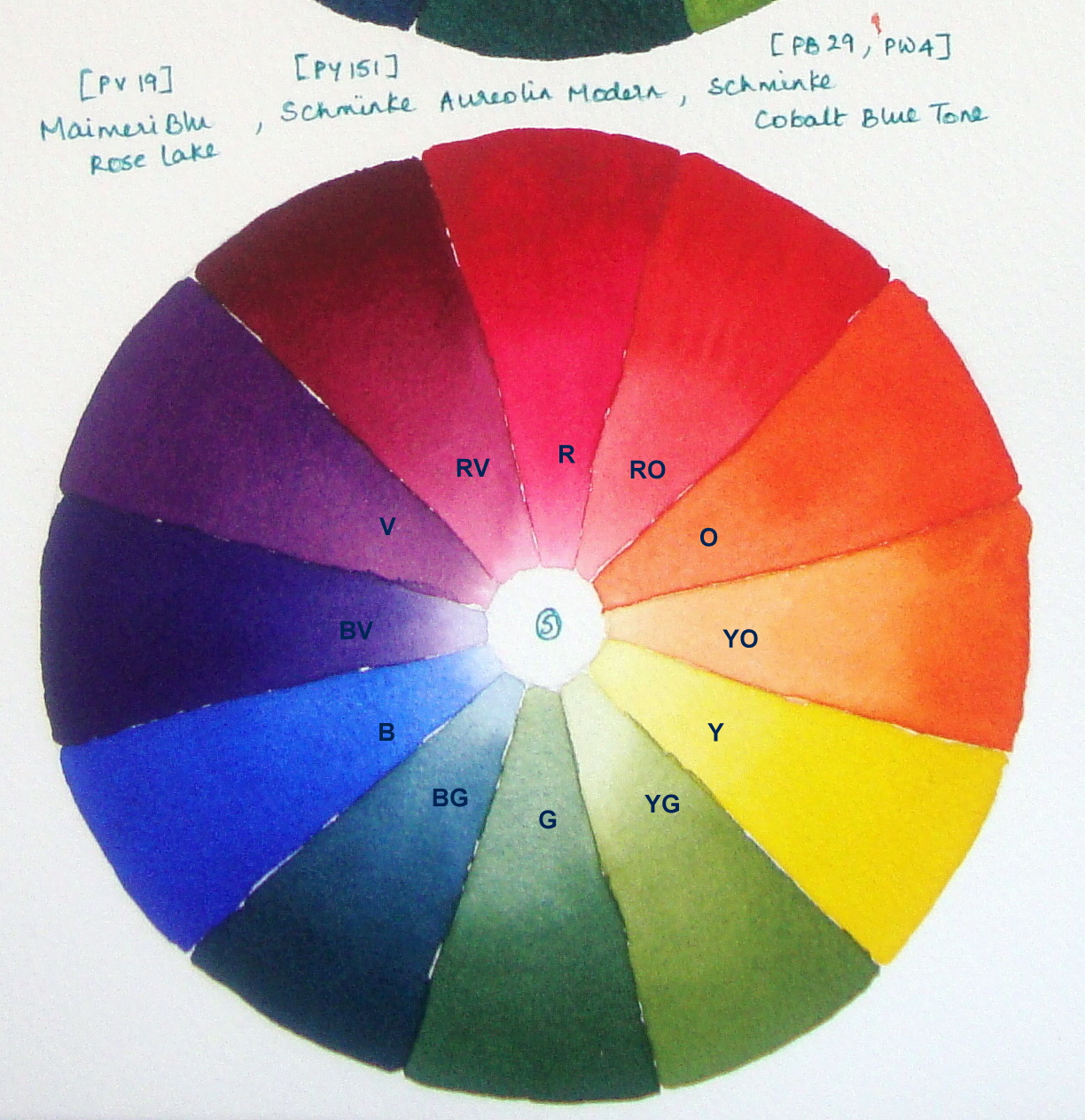 DSDN 142 Colour Theory Code