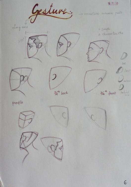 head gesture
