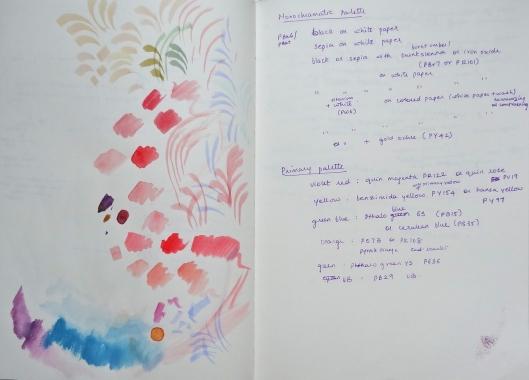 sketchbook page - palettes