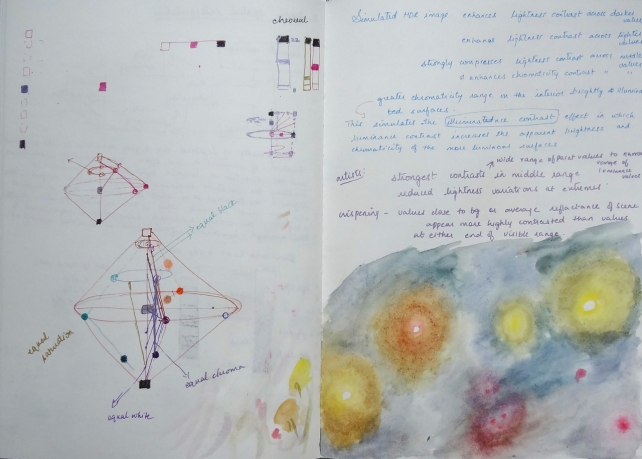 sketchbook page - color vision