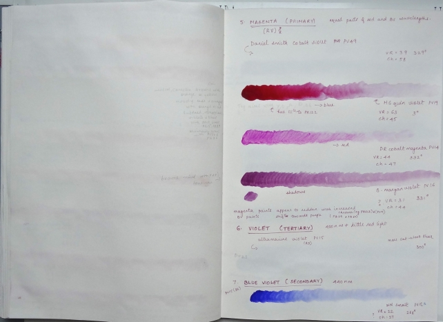 sketchbook page - paints and pigments - red violets