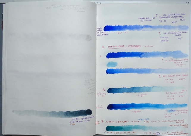 sketchbook page - paints and pigments - blues