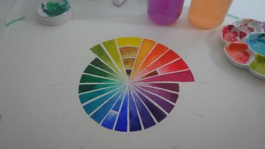 jacksonscolorchart