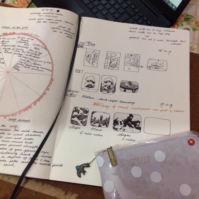 Sketchbbok page